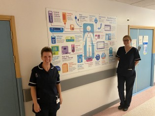 140920 ICU SGH Information board with Cath Carter and Zoe Longthorn